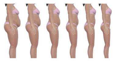 Изменения тела после родов